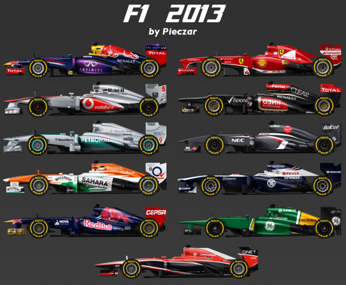 Formula 1 2013 Wallpaper HD